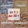Сыпучие строительные материалы г.    Мариуполь:    шлак,    граншлак,    щебень,    керамзит,    песок,    отсев гранитны