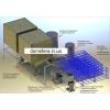 Полистиролбетон оборудование,  мини-завод