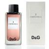 Лицензионный парфюм известных брендов